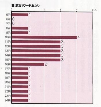 200710_tsuhon