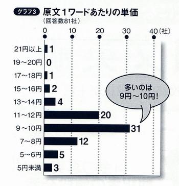 201005_perfect